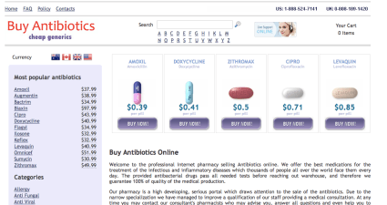 Buy-antibiotics.org review