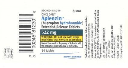 Aplenzin 522 mg Reviews
