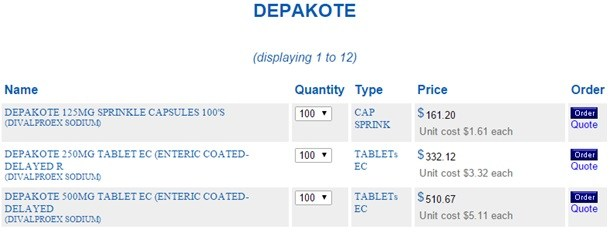 Depakote Dosage For Elderly