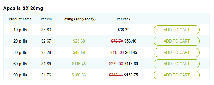 Apcalis Sx Price